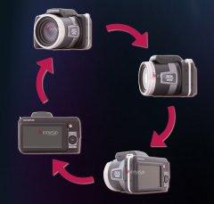 Wizualizacja aparatu fotograficznego