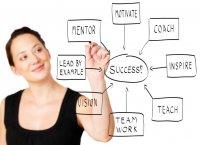 Kilka słów o coachingu